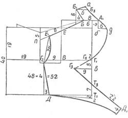 Выкройка полочки кофточки сарафана