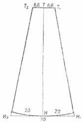 Выкройка клина шестиклинной юбки сарафана