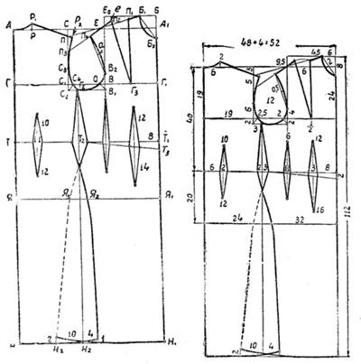 Выкройка платья 52 размера основа
