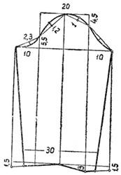 Выкройка рукава домашнего зимнего длинного халата